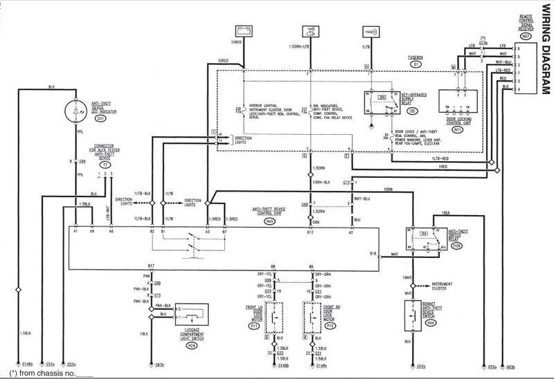 Scorpion Car Alarm Wiring Diagram Engine Lifters Diagram Yamaha Phazer Tukune Jeanjaures37 Fr