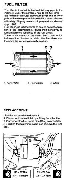 [ZHKZ_3066]  wheres the fuel filter on my gtv? | Alfa Romeo Forum | Alfa Romeo Fuel Filter |  | Alfa Romeo Forum