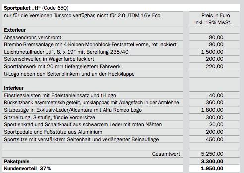Schaltmanschette Schaltsack Fur Smart ForFour 2004-06 Leder Naht Weiss
